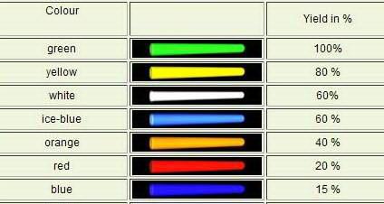 tritiumbrightnessscale.jpg